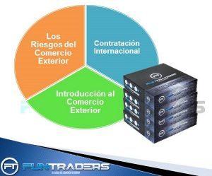cursos y juegos Funtraders comercio exterior