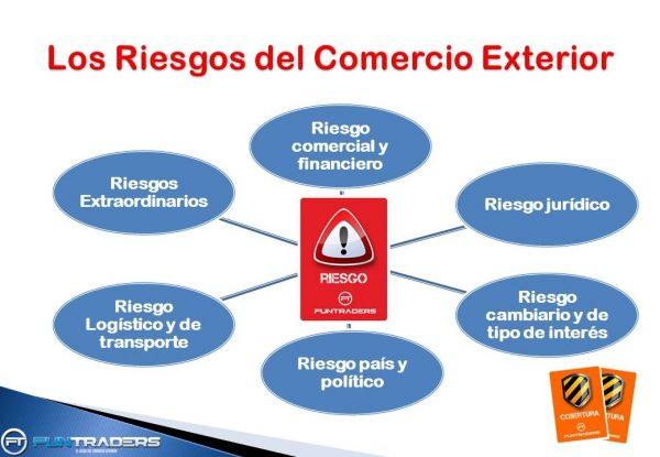 Curso Riesgos del comercio exterior_ Funtraders. Formación comercio internacional y gamificación