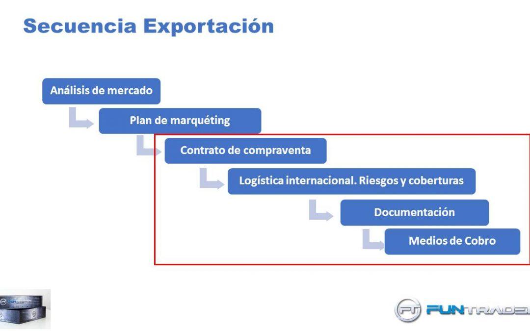 Visión de 360º de una exportación